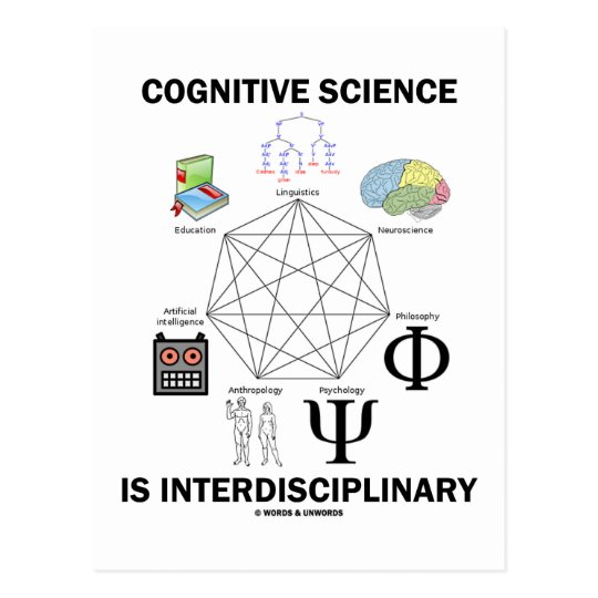Cognitive Science Is Interdisciplinary Postcard