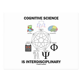 Cognitive Science Is Interdisciplinary Post Card
