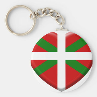 coil flag Basque Country Keychain