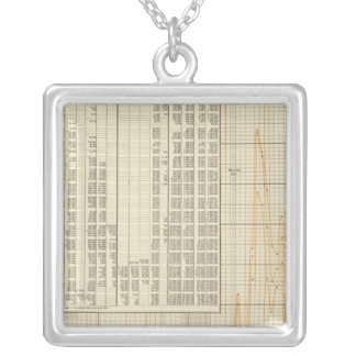 Coinage of US Square Pendant Necklace
