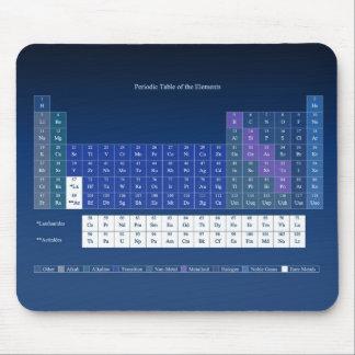 Cojín de ratón de la tabla periódica alfombrillas de ratón