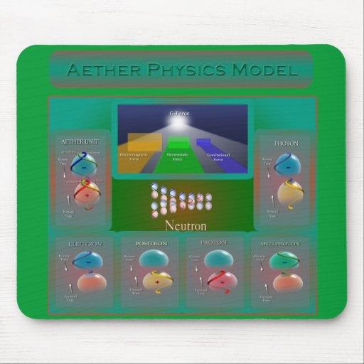 Cojín de ratón del modelo de la física del éter tapetes de ratones