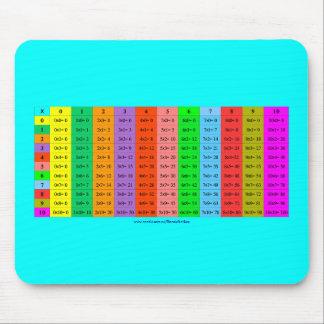 Cojín de ratón fácil de las multiplicaciones tapetes de raton