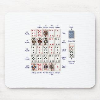 ¡Cojín del póker! Mousepad