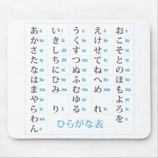 Cojín japonés de los Hiragana Alfombrilla De Ratones