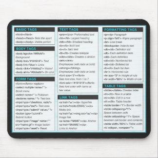 Cojines de ratón de la chuleta del HTML Tapete De Ratones