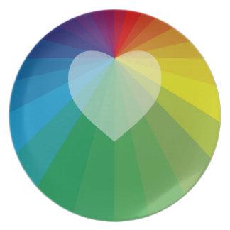 Colección adaptable del espectro plato