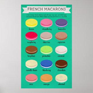 Colección de la alegría del panadero Francés Maca Poster