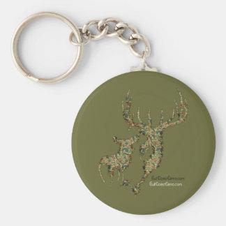Colección de los ciervos por GulfCoastCamo Llavero Redondo Tipo Pin