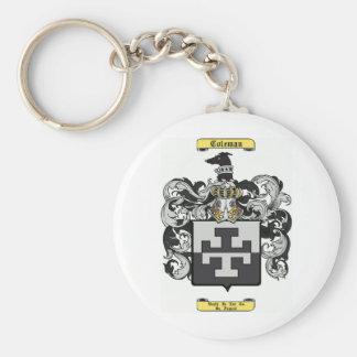 coleman basic round button keychain