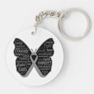 Collage de la mariposa del cáncer de cerebro de pa