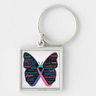Collage de la mariposa del cáncer de tiroides de llavero cuadrado plateado