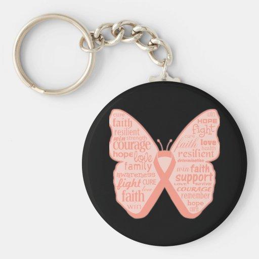 Collage de la mariposa del cáncer endometrial de p llaveros personalizados