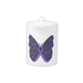 Collage de la mariposa del linfoma de Hodgkins de