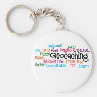 Collage de la palabra de Geocaching Llavero Redondo Tipo Pin