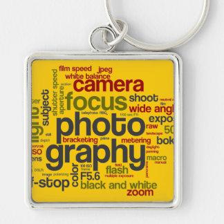Collage del texto de la mazarota de la fotografía llavero cuadrado plateado