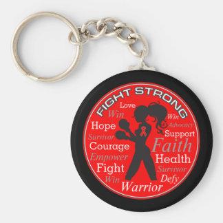 Collage fuerte del lema de la lucha del cáncer de llavero redondo tipo pin