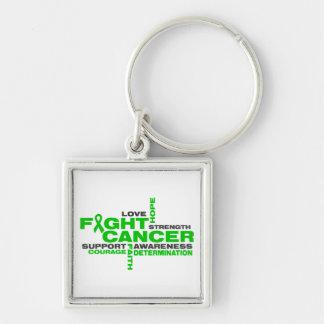 Collage hepático de la lucha del cáncer llavero