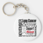 Collage - Lung Cancer Awareness Month Keychain