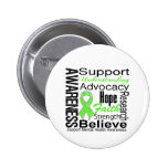 Collage - Mental Health Awareness 2 Inch Round Button