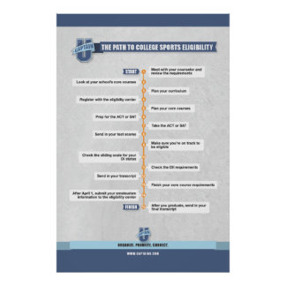 College Sports Eligibility Poster
