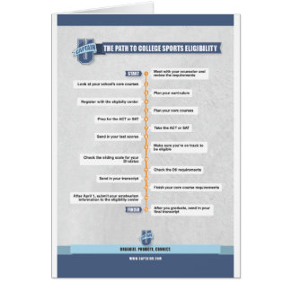 College Sports Eligibility Poster Card