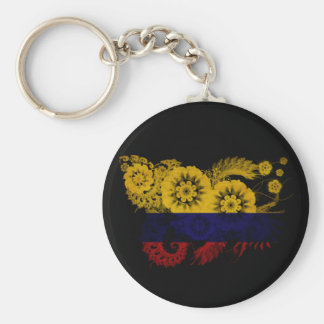 Colombia Flag Basic Round Button Keychain