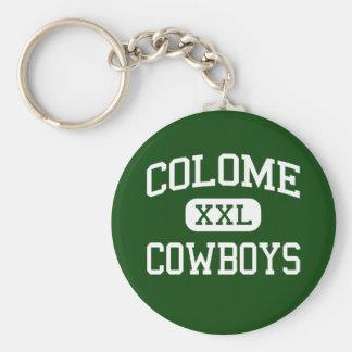 Colome - vaqueros - alto - Colome Dakota del Sur Llavero Redondo Tipo Pin