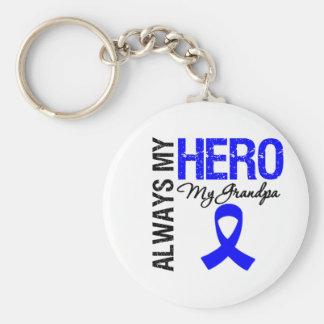 Colon Cancer Always My Hero My Grandpa Basic Round Button Keychain