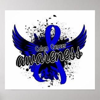 Colon Cancer Awareness 16 Poster