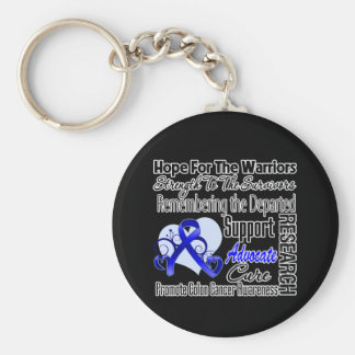 Colon Cancer Hope Tribute Collage Basic Round Button Keychain
