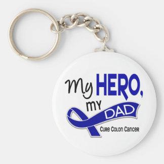 Colon Cancer MY HERO MY DAD 42 Basic Round Button Keychain