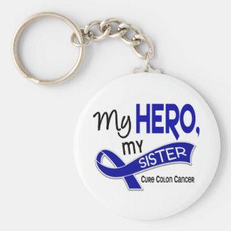 Colon Cancer MY HERO MY SISTER 42 Basic Round Button Keychain