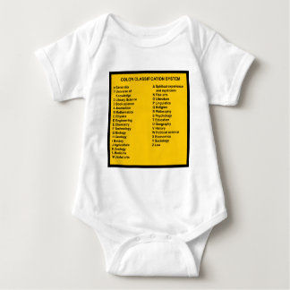 Colon Classification System by Letter Baby Bodysuit