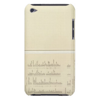 Colonia del cabo de la leyenda 12022 iPod touch Case-Mate cárcasas