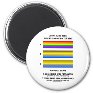 Color Blind Test (Colors Of Rainbow Vision Test) 2 Inch Round Magnet