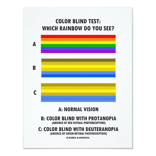 Color Blind Test (Colors Of Rainbow Vision Test) Card