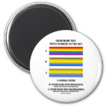 Color Blind Test (Colors Of Rainbow Vision Test) Refrigerator Magnets