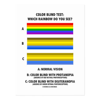 Color Blind Test (Colors Of Rainbow Vision Test) Postcard