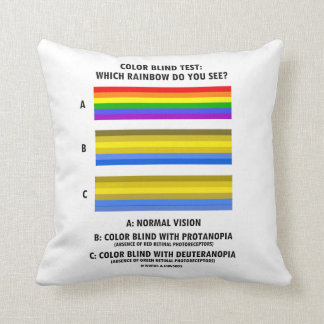 Color Blind Test Which Rainbow Do You See? Throw Pillow