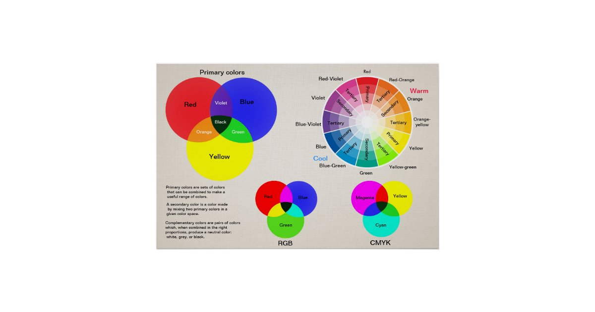 Color Chart Wheel