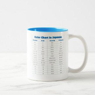 Color Chart & Greeting Two-Tone Coffee Mug