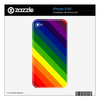 COLOR ME A RAINBOW! DECALS FOR THE iPhone 4