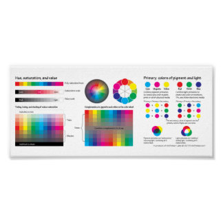 Color Terminology Cheat Sheet Print