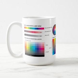 Color Terminology Mug II