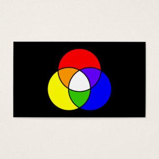 color venn diagram business card