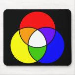 color venn diagram mousepad