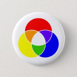 color venn diagram pinback button