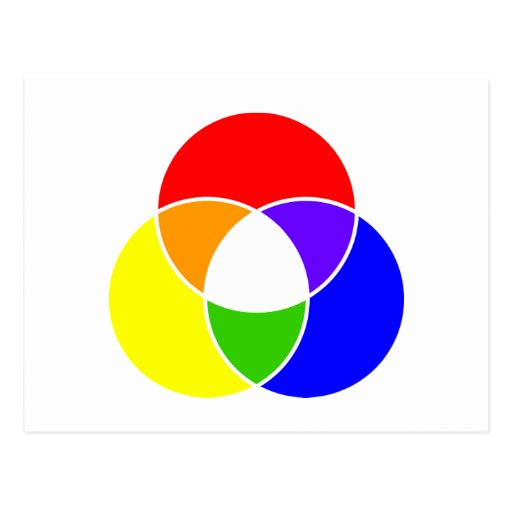 Color Venn Diagram Postcard