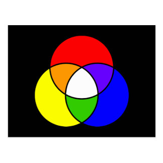 color venn diagram postcard